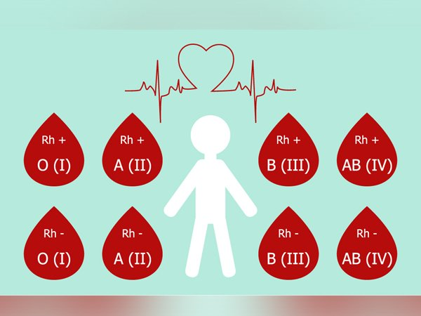 Does The Same Blood Group Affect Pregnancy?
