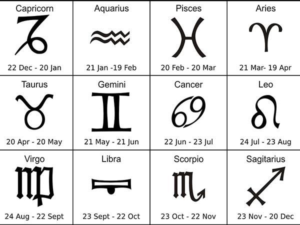 ನವೆಂಬರ್ 5ರಿಂದ 11 ರ ವರೆಗಿನ ವಾರ ಭವಿಷ್ಯ