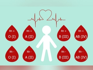 Does The Same Blood Group Affect Pregnancy