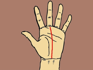 Signs On Your Palm That Define Your Career Choice