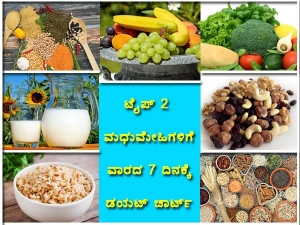 Day Indian Diet Plan For Type 2 Diabetes In Kannada